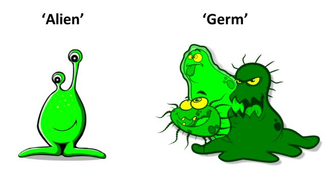 Germ vs Alien